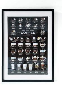 tableau de 36 recettes de café
